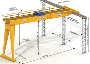 Estructura De grúa semiórtico birriel/monorriel