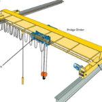 10 Consejos Esenciales Para Operadores De Puente Grúas Móviles